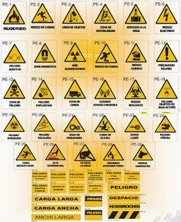 FACTORES DE RIESGOS FISICOS  Salud Ocupacional y